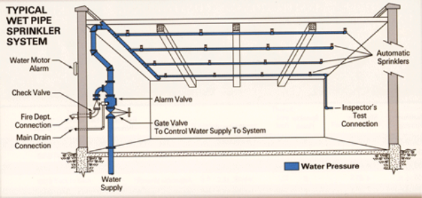 Cooling System For Water Tank Water 60238700134 as well Stock Illustration Refrigerator Hand Drawing Sketch Illustration Vector Image57568029 together with 66729 Domestic Refrigerator Parts And Their Working as well Ct Scanner Site Planning moreover Process Engineering 32865971. on chiller drawing